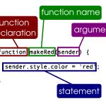Bài 5: Hàm trong Javascript