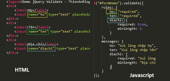 So sanh HTML va Code